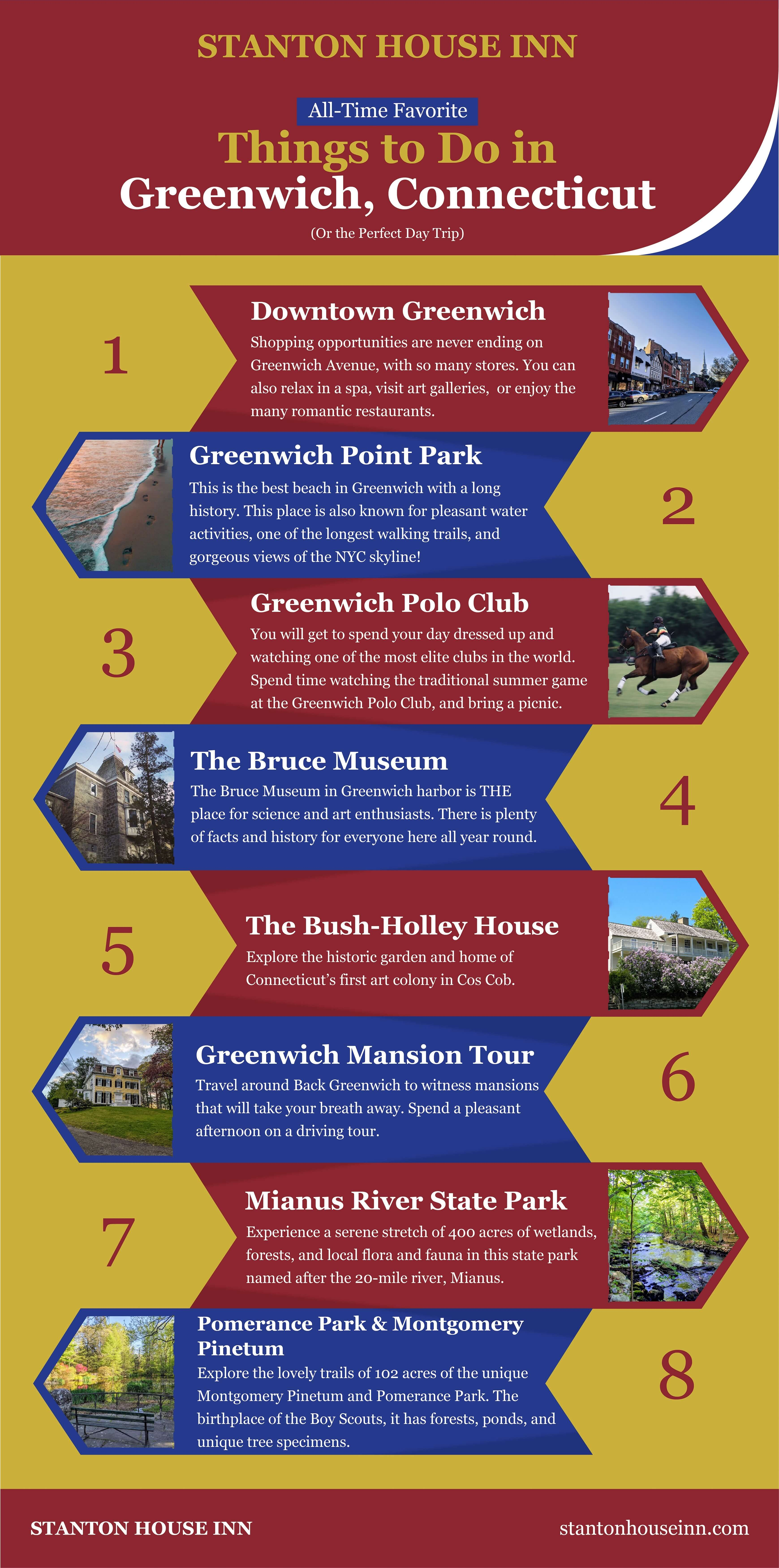 Top 8 attractions and activities in Greenwich, Connecticut; perfect for a day trip or a long weekend here